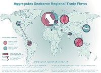 Aggregates seaborne regional trade flows map