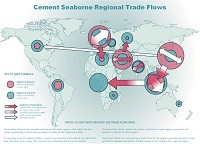 Cement seaborne regional trade flows map
