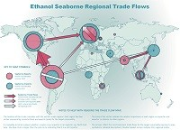 Ethanol seaborne regional trade flows map