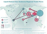 LNG seaborne regional trade flows map