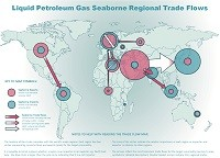 LPG seaborne regional trade flows map