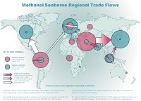 Methanol seaborne regional trade flows map