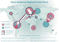 Pears seaborne regional trade flows map
