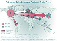 Petroleum coke seaborne regional trade flows map