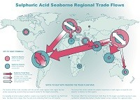 Sulphuric acid seaborne regional trade flows map