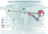 Xylene-p seaborne regional trade flows map