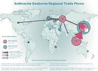 Anthracite seaborne trade flows map