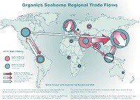 Organics seaborne regional trade flows map