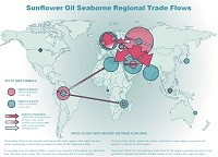 Sunflower oil seaborne regional trade flows map