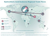 Hydrochloric acid seaborne regional trade flows map