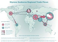 Styrene seaborne regional trade flows map