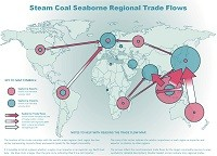 Steam coal seaborne regional trade flows map