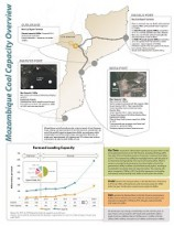 Mozambique coal factsheet