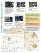 Australia coal factsheet